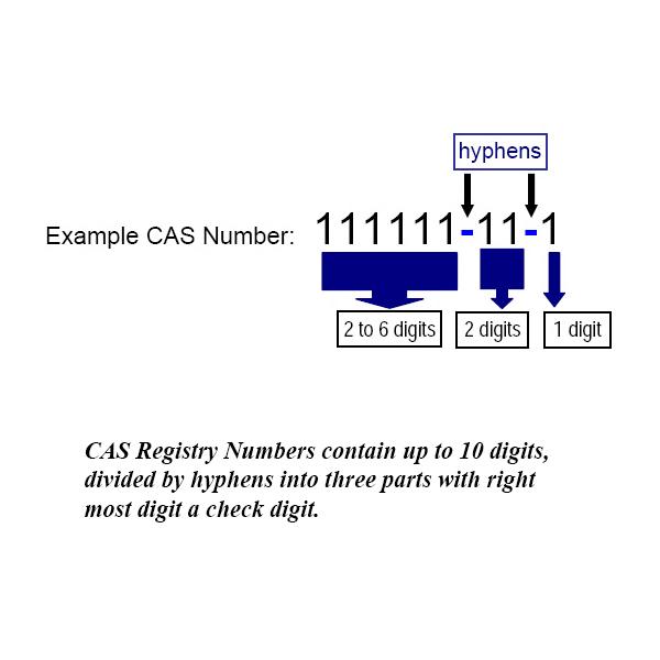 CAS Registry Number